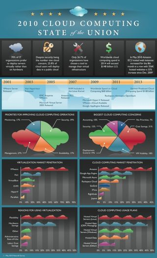 Cloud-computing-infographic3